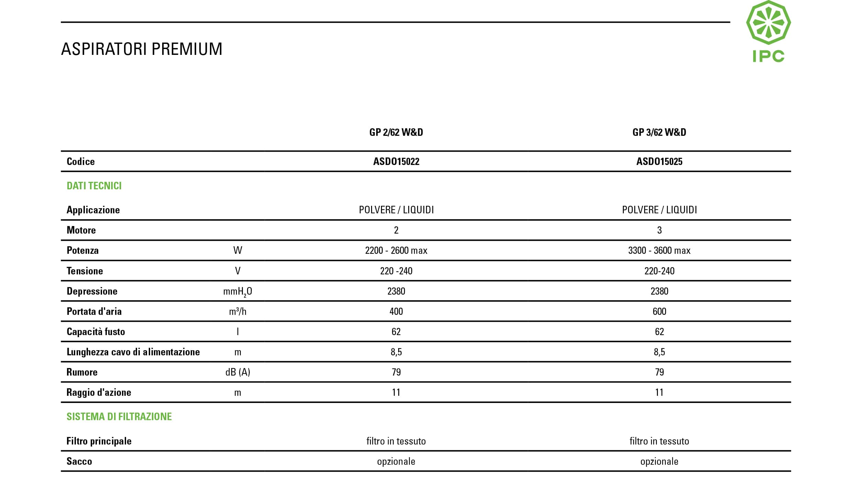 IPC GP3 62 WD scheda tecnica